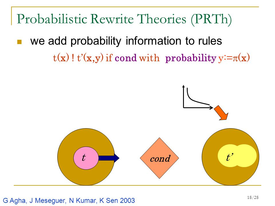 18/28 Probabilistic Rewrite Theories (PRTh) we add probability information to rules t(x) .