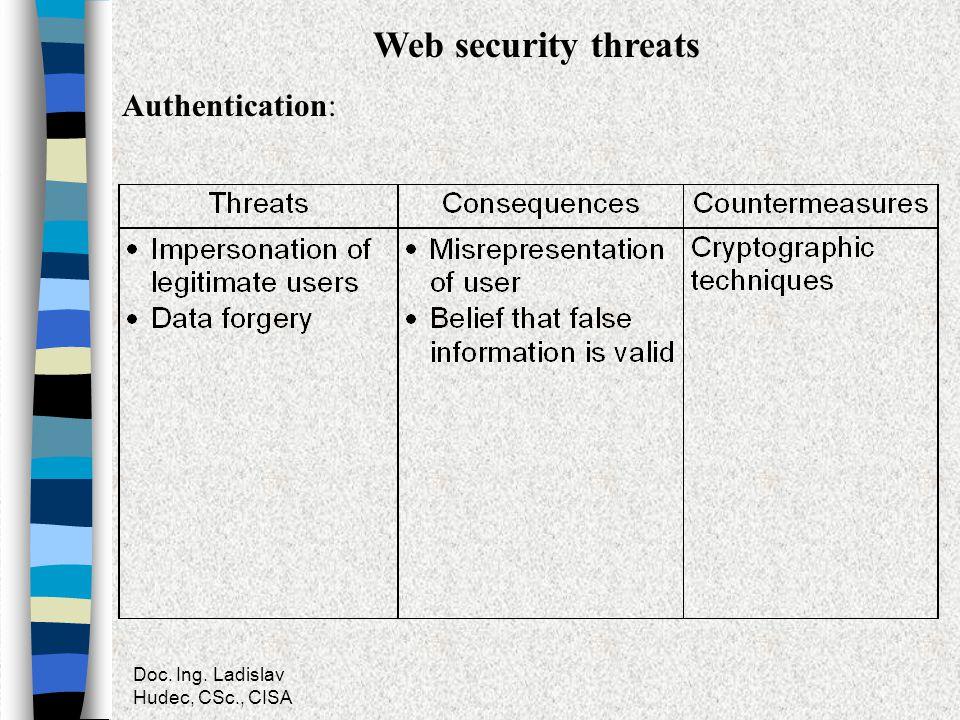Doc. Ing. Ladislav Hudec, CSc., CISA Web security threats Authentication: