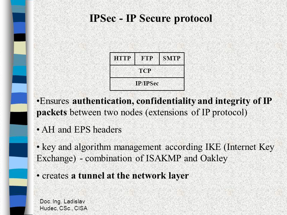 Doc. Ing. Ladislav Hudec, CSc., CISA IP/IPSec TCP HTTPFTPSMTP IPSec - IP Secure protocol Ensures authentication, confidentiality and integrity of IP p