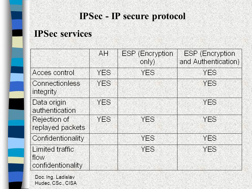 Doc. Ing. Ladislav Hudec, CSc., CISA IPSec - IP secure protocol IPSec services
