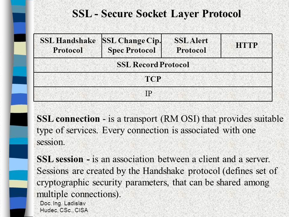 Doc. Ing. Ladislav Hudec, CSc., CISA SSL - Secure Socket Layer Protocol IP TCP SSL Record Protocol SSL Change Cip. Spec Protocol SSL Alert Protocol HT