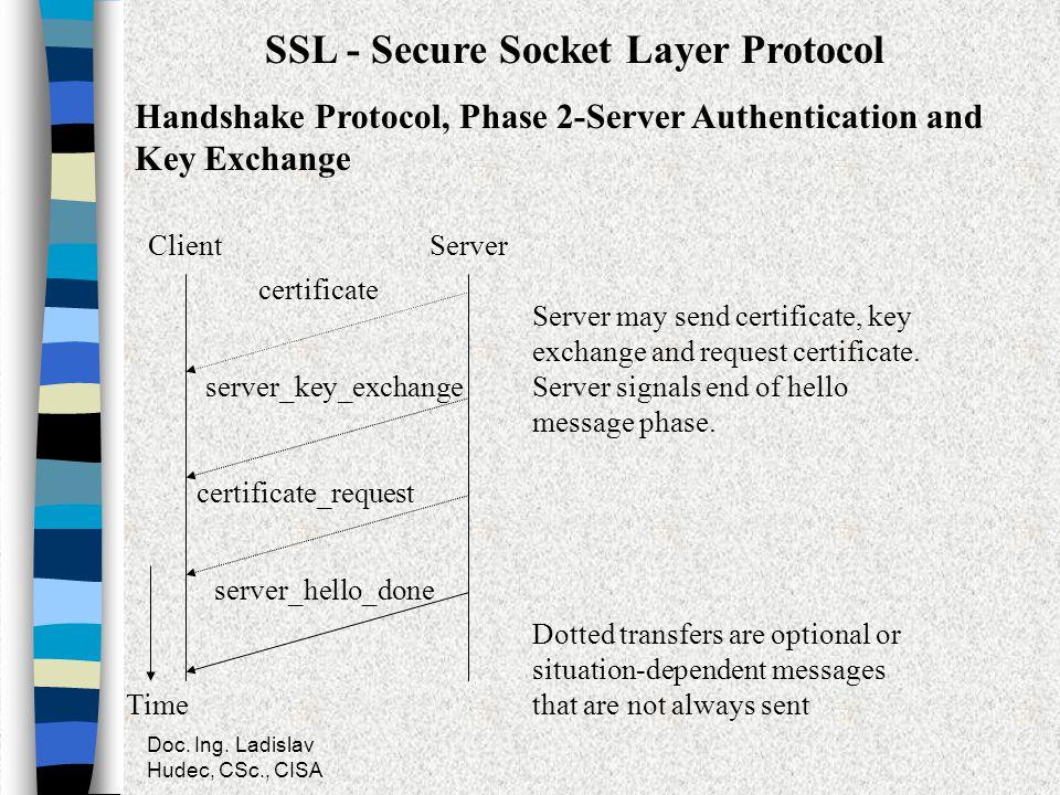 Doc. Ing. Ladislav Hudec, CSc., CISA SSL - Secure Socket Layer Protocol Handshake Protocol, Phase 2-Server Authentication and Key Exchange certificate