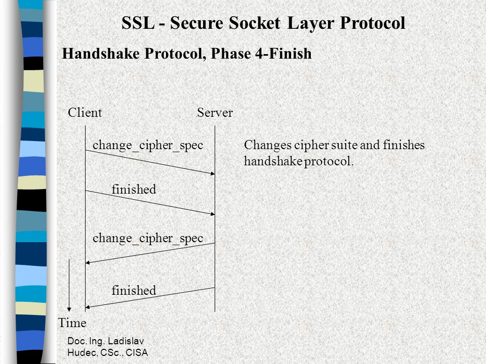 Doc. Ing. Ladislav Hudec, CSc., CISA SSL - Secure Socket Layer Protocol Handshake Protocol, Phase 4-Finish ClientServer Time Changes cipher suite and