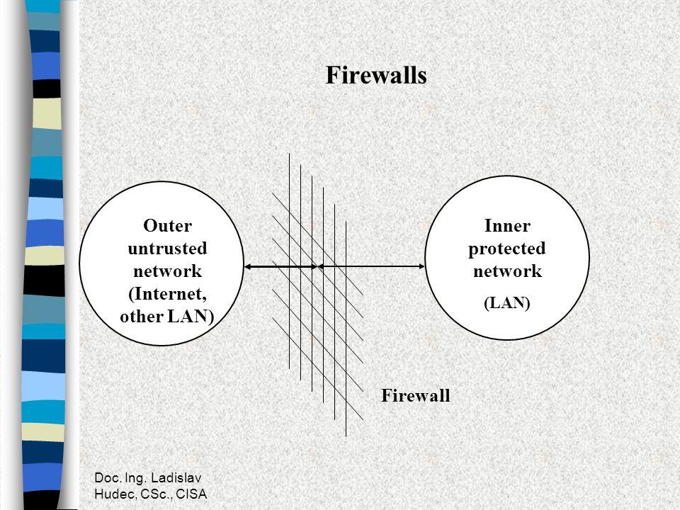 Doc. Ing. Ladislav Hudec, CSc., CISA Firewalls Outer untrusted network (Internet, other LAN) Inner protected network (LAN) Firewall