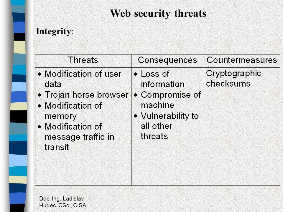 Doc. Ing. Ladislav Hudec, CSc., CISA Web security threats Integrity: