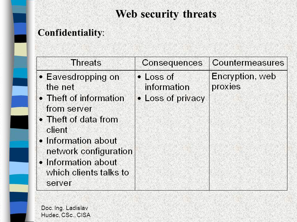 Doc. Ing. Ladislav Hudec, CSc., CISA Web security threats Confidentiality: