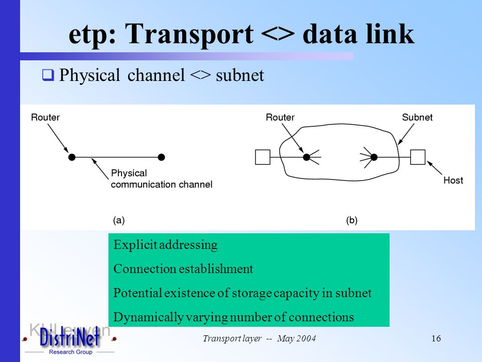 Transport layer -- May 200416 etp: Transport <> data link  Physical channel <> subnet Explicit addressing Connection establishment Potential existenc