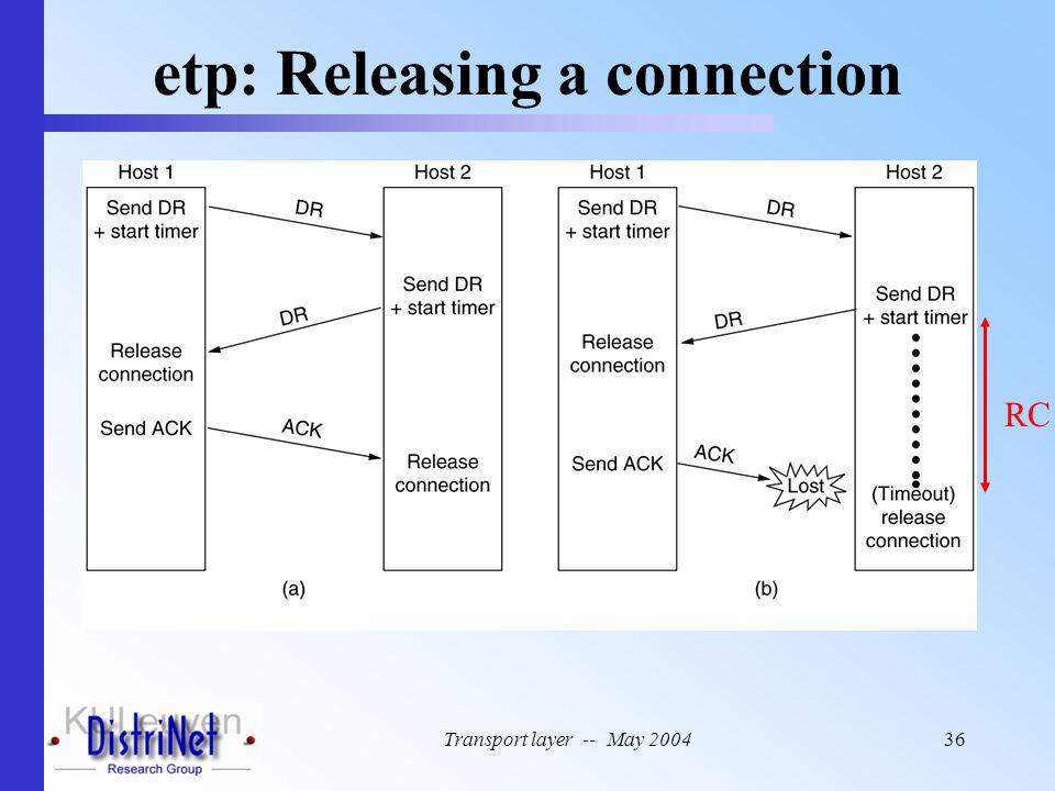 Transport layer -- May 200436 etp: Releasing a connection RC