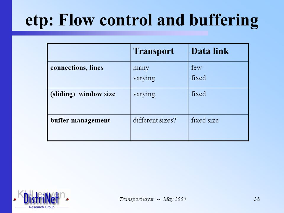 Transport layer -- May 200438 etp: Flow control and buffering TransportData link connections, linesmany varying few fixed (sliding) window sizevarying