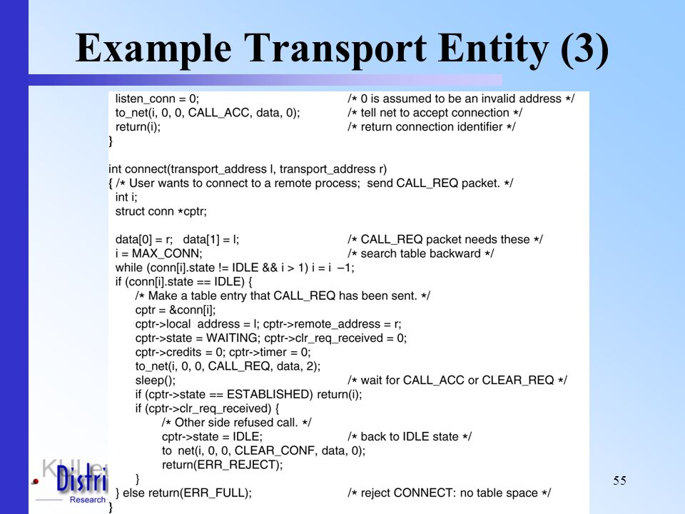 Transport layer -- May 200455 Example Transport Entity (3)