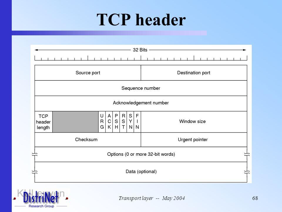 Transport layer -- May 200468 TCP header