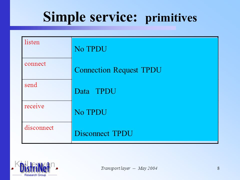 Transport layer -- May 20048 Simple service: primitives listenWait till a process wants a connection connectTry to setup a connection sendSend data pa