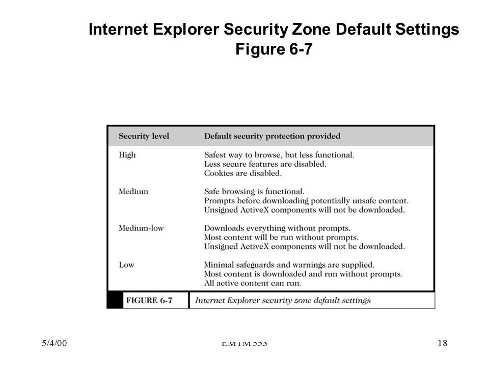 5/4/00EMTM 55318 Internet Explorer Security Zone Default Settings Figure 6-7