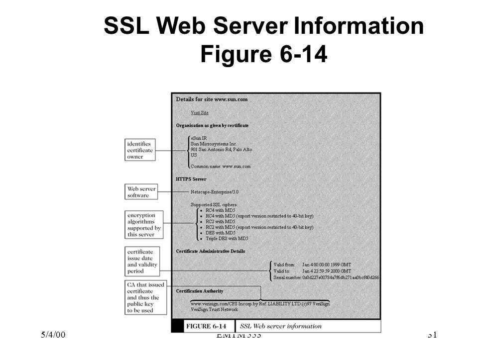 5/4/00EMTM 55331 SSL Web Server Information Figure 6-14