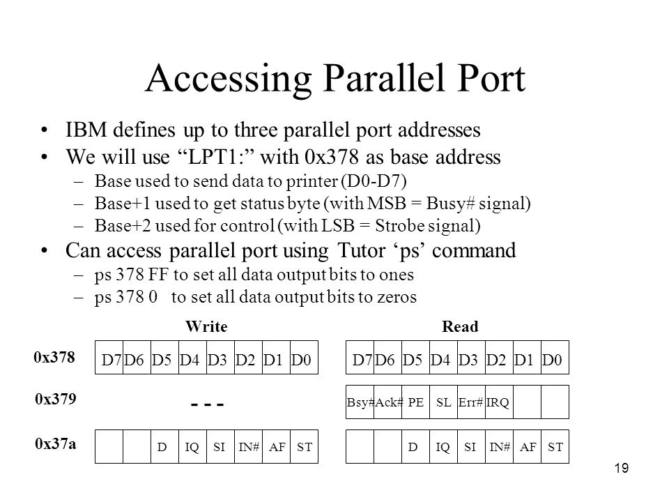 19 Accessing Parallel Port IBM defines up to three parallel port addresses We will use LPT1: with 0x378 as base address –Base used to send data to printer (D0-D7) –Base+1 used to get status byte (with MSB = Busy# signal) –Base+2 used for control (with LSB = Strobe signal) Can access parallel port using Tutor 'ps' command –ps 378 FF to set all data output bits to ones –ps 378 0 to set all data output bits to zeros 0x378 0x37a 0x379 WriteRead D7D6D5D4D3D2D1D0D7D6D5D4D3D2D1D0 Bsy#Ack#PESLErr#IRQ DIQSI IN#AFST - - - DIQSI IN#AFST