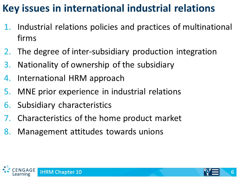 v 7 IHRM Chapter 10 Table 10-2 Union membership for selected countries