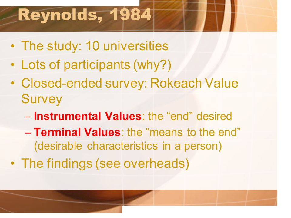 Application to Values Face-to-Face –Reynolds (1984) –Friday (2003) –Other methods.