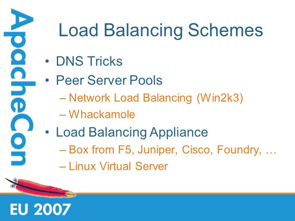 Load Balancing Schemes DNS Tricks Peer Server Pools –Network Load Balancing (Win2k3) –Whackamole Load Balancing Appliance –Box from F5, Juniper, Cisco