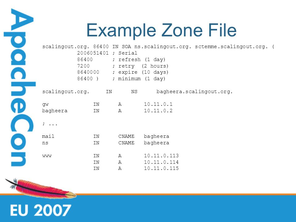 Example Zone File scalingout.org. 86400 IN SOA ns.scalingout.org.