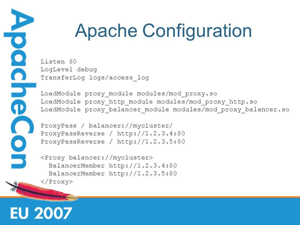Apache Configuration Listen 80 LogLevel debug TransferLog logs/access_log LoadModule proxy_module modules/mod_proxy.so LoadModule proxy_http_module mo