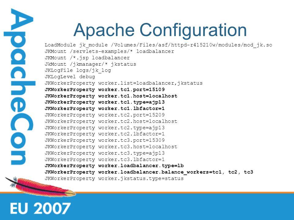 Apache Configuration LoadModule jk_module /Volumes/Files/asf/httpd-r415210w/modules/mod_jk.so JKMount /servlets-examples/* loadbalancer JKMount /*.jsp