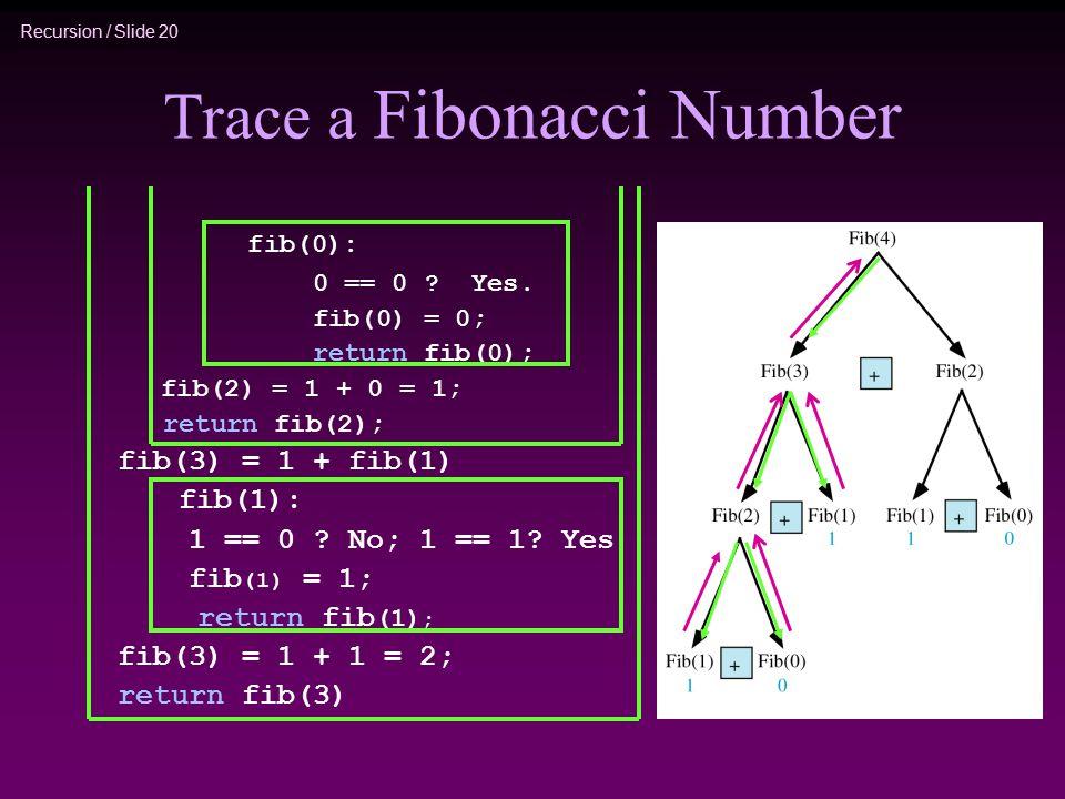 Recursion / Slide 20 Trace a Fibonacci Number fib(0): 0 == 0 ? Yes. fib(0) = 0; return fib(0); fib(2) = 1 + 0 = 1; return fib(2); fib(3) = 1 + fib(1)
