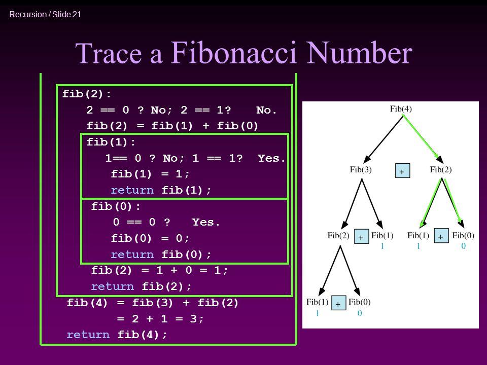 Recursion / Slide 21 Trace a Fibonacci Number fib(2): 2 == 0 ? No; 2 == 1?No. fib(2) = fib(1) + fib(0) fib(1): 1== 0 ? No; 1 == 1? Yes. fib(1) = 1; re