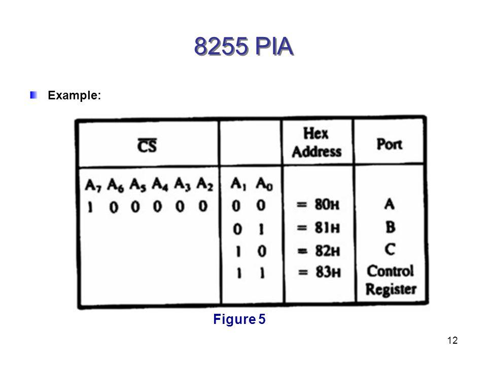 12 8255 PIA Example: Figure 5