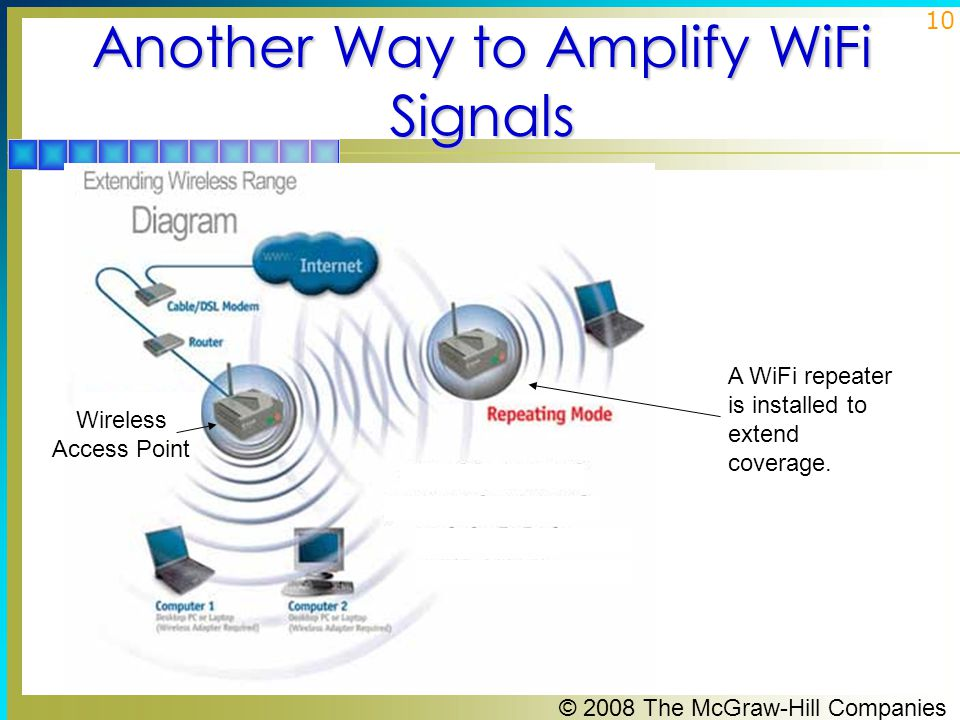 © 2008 The McGraw-Hill Companies 11 How are Multiple Transmitters Supported.