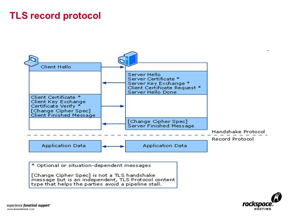 Load-balancing device (HLD) running SSL