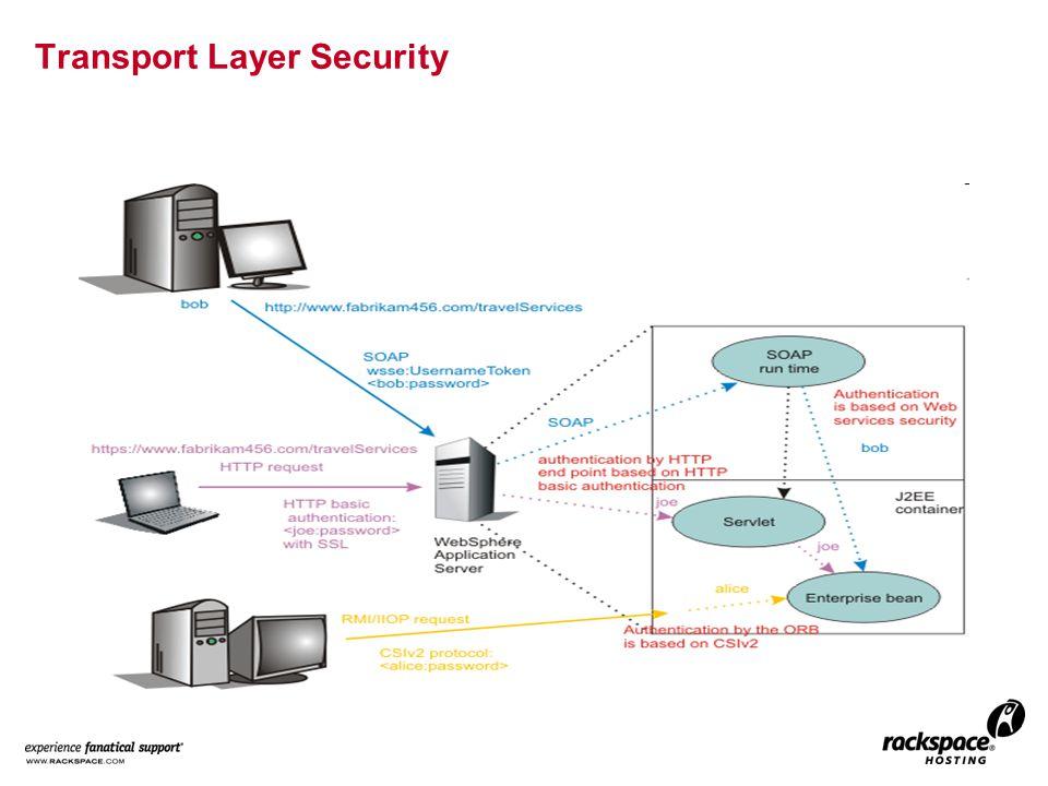 40 Setting up SSL in a Load Balanced Environment
