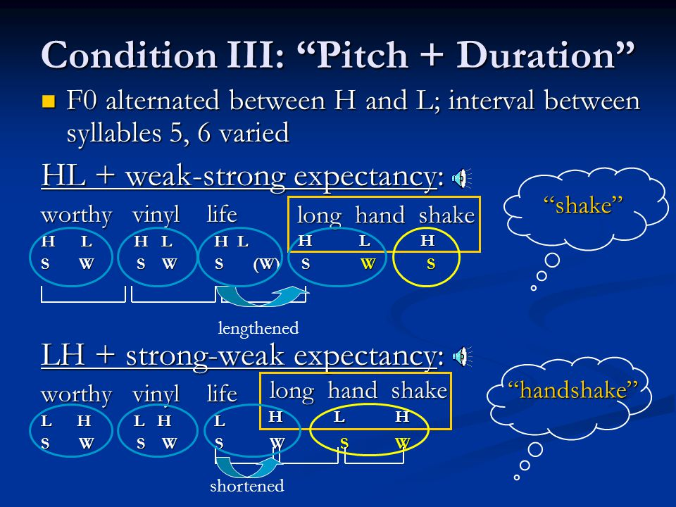 "Condition II: ""Duration"" F0 was flat; interval between syllables 5, 6 varied F0 was flat; interval between syllables 5, 6 varied weak-strong expectanc"