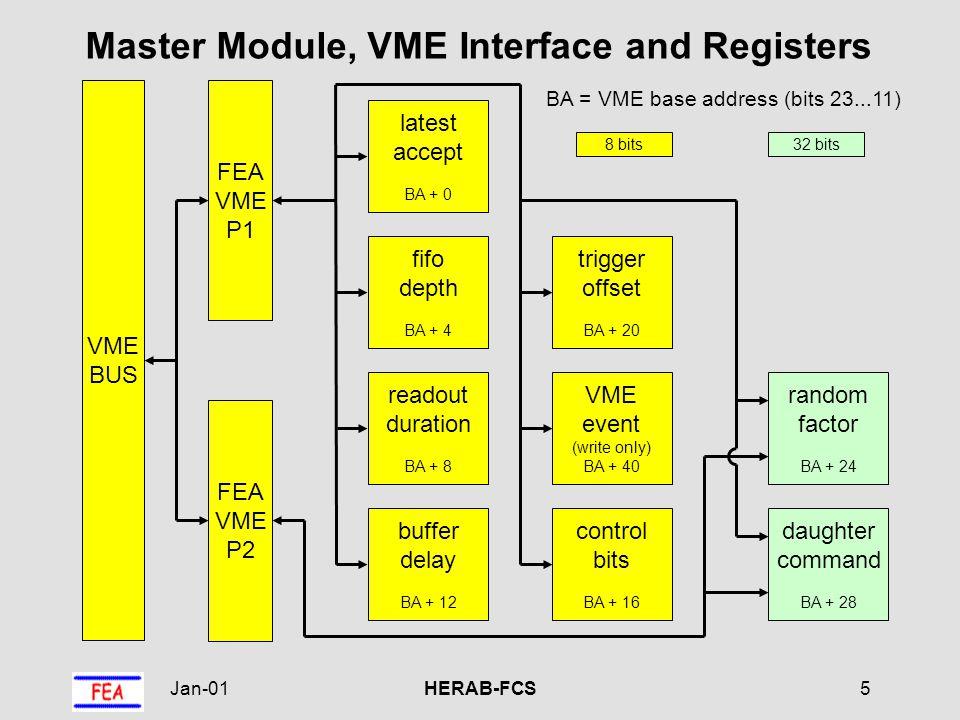 Jan-01HERAB-FCS16 Fiber Receiver Module FEA HSSL RCV FC 266 8 Fiber DATA (20) BXP DATA (20) BXP (diff.) DATA (20) BXP (diff.)