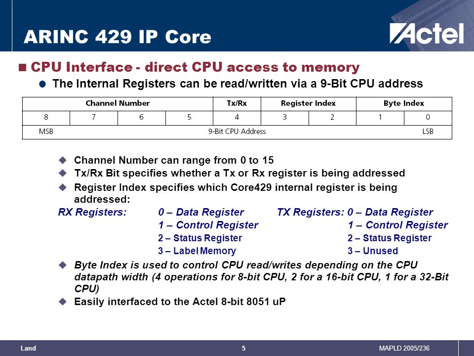 MAPLD 2005/236Land5 ARINC 429 IP Core  CPU Interface - direct CPU access to memory  The Internal Registers can be read/written via a 9-Bit CPU addre