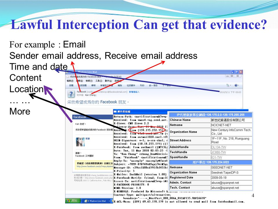 Lawful Interception Can get that evidence? 4 For example : Email Sender email address, Receive email address Time and date Content Location … More