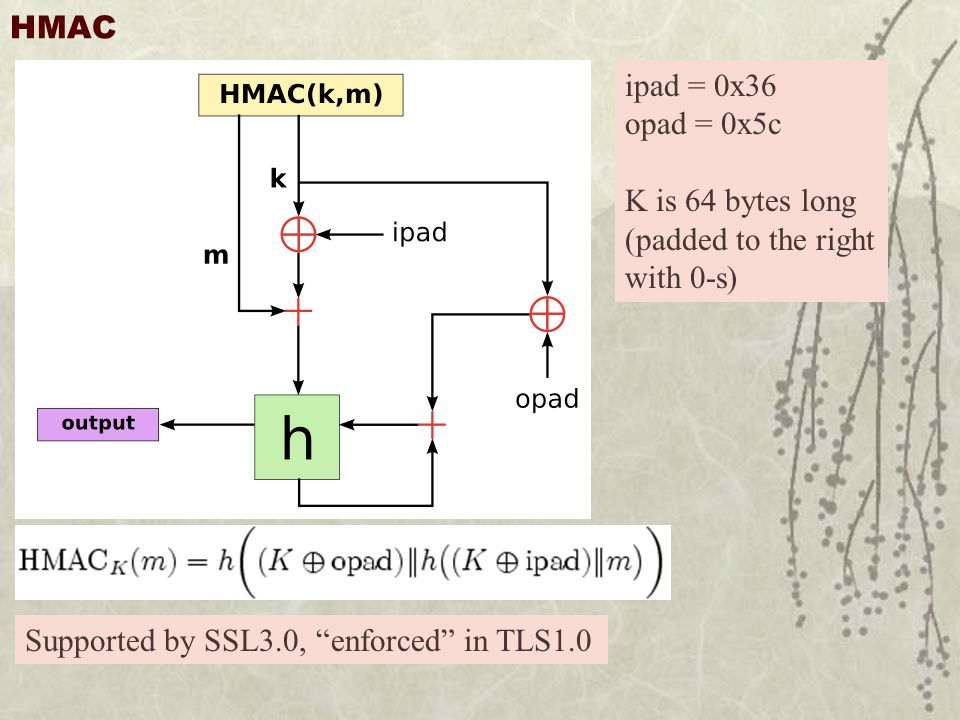 """HMAC ipad = 0x36 opad = 0x5c K is 64 bytes long (padded to the right with 0-s) Supported by SSL3.0, """"enforced"""" in TLS1.0"""