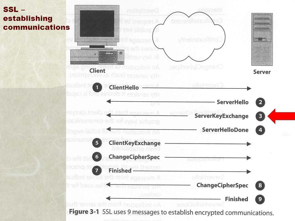 SSL – establishing communications