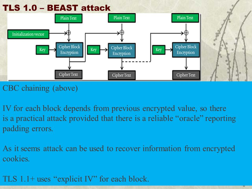 TLS 1.0 – BEAST attack CBC chaining (above) IV for each block depends from previous encrypted value, so there is a practical attack provided that there is a reliable oracle reporting padding errors.