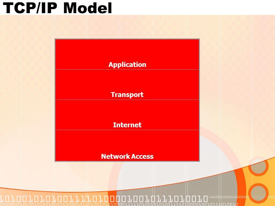Application Layer Protocols Application Transport Internet Network Access FTP TFTP NFS SMTP Telnet Rlogin SNMP DNS HTTP