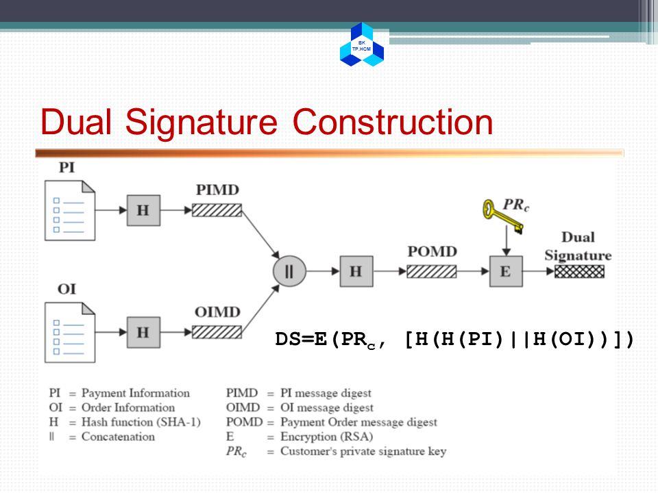 BK TP.HCM Dual Signature Construction DS=E(PR c, [H(H(PI)||H(OI))])