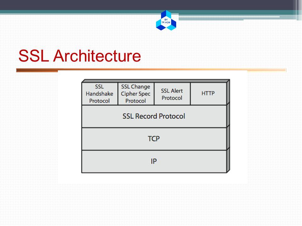 BK TP.HCM SSL Architecture