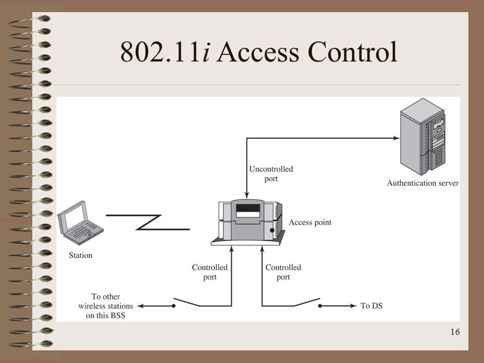 802.11i Access Control 16