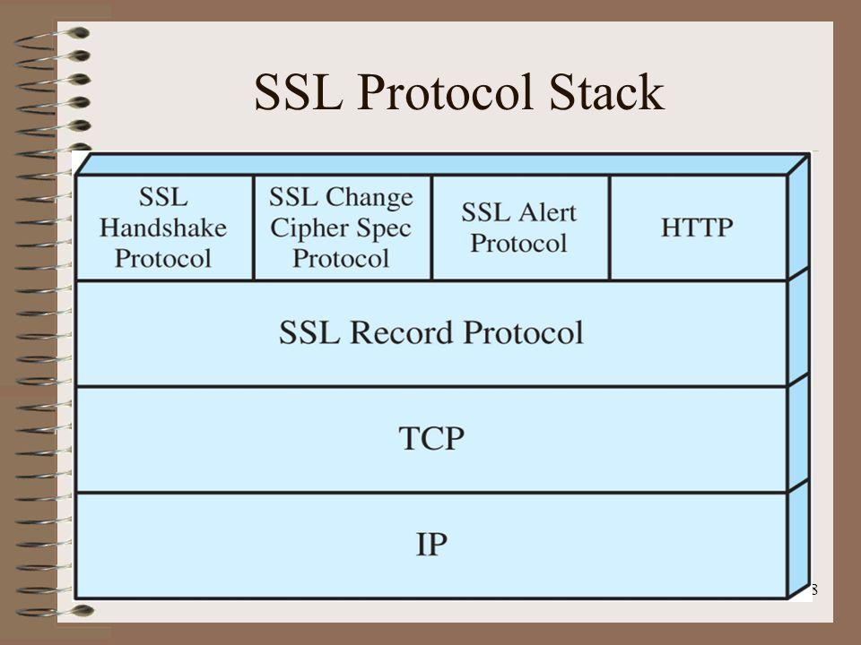 SSL Protocol Stack 8
