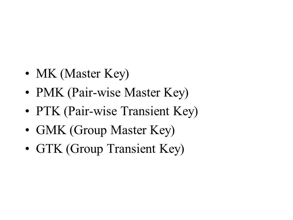 MK (Master Key) PMK (Pair-wise Master Key) PTK (Pair-wise Transient Key) GMK (Group Master Key) GTK (Group Transient Key)
