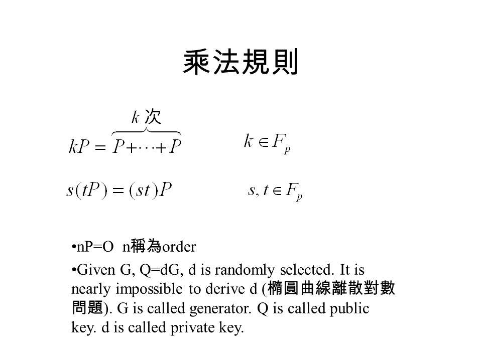 乘法規則 nP=O n 稱為 order Given G, Q=dG, d is randomly selected.