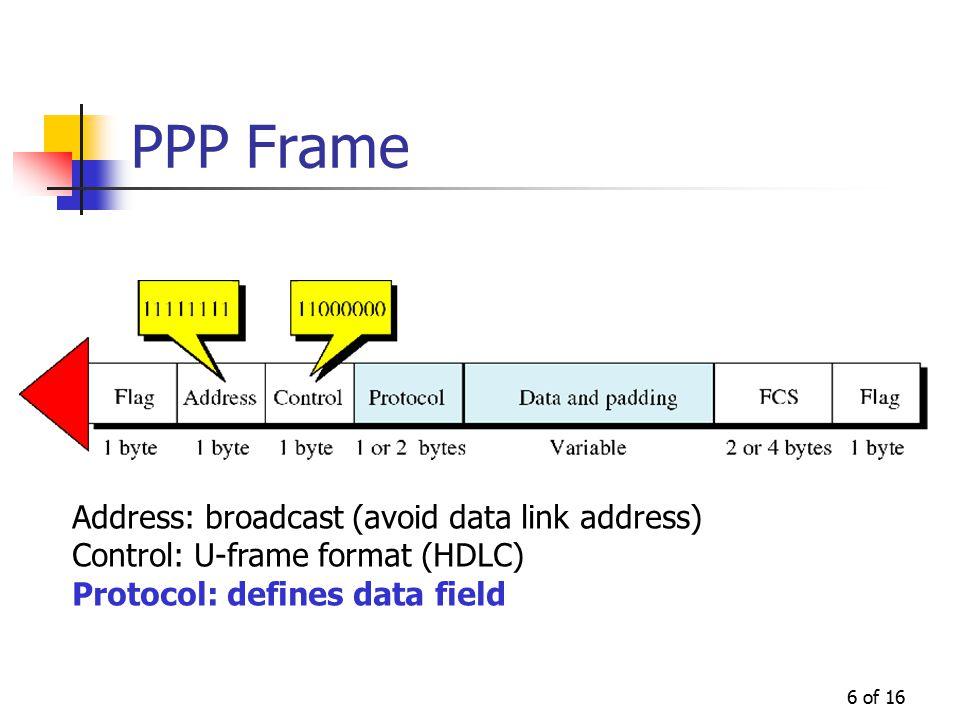 6 of 16 PPP Frame Address: broadcast (avoid data link address) Control: U-frame format (HDLC) Protocol: defines data field