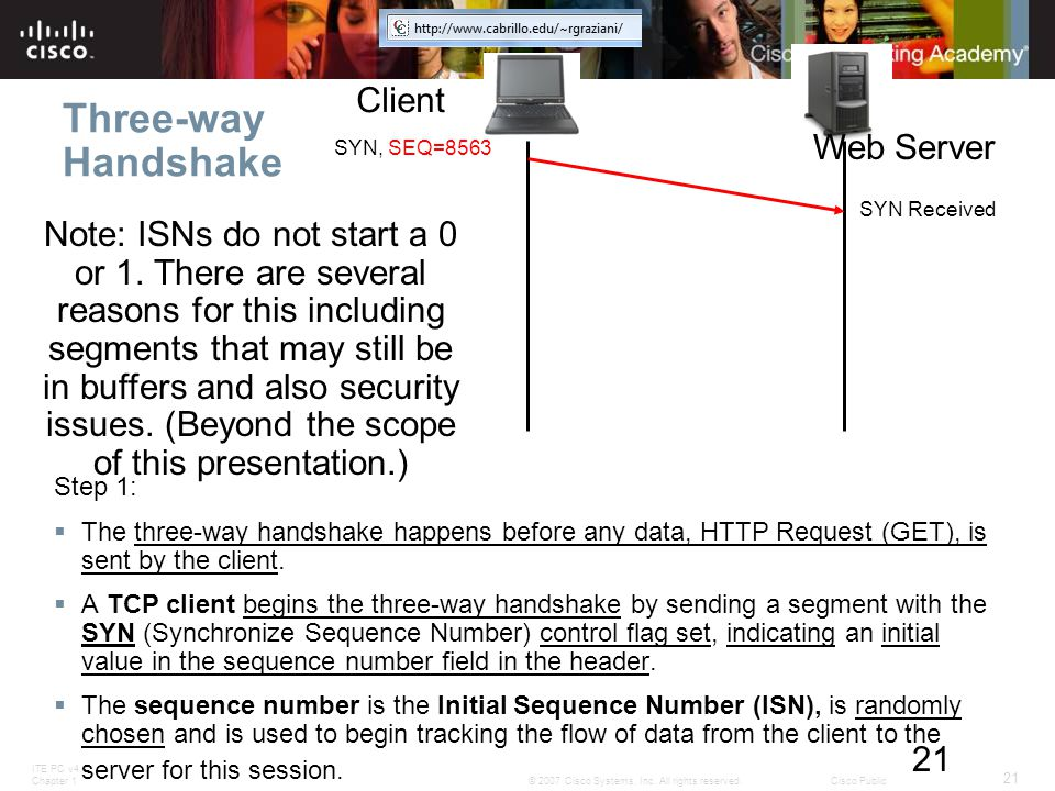 ITE PC v4.0 Chapter 1 21 © 2007 Cisco Systems, Inc. All rights reserved.Cisco Public 21 Three-way Handshake Step 1:  The three-way handshake happens