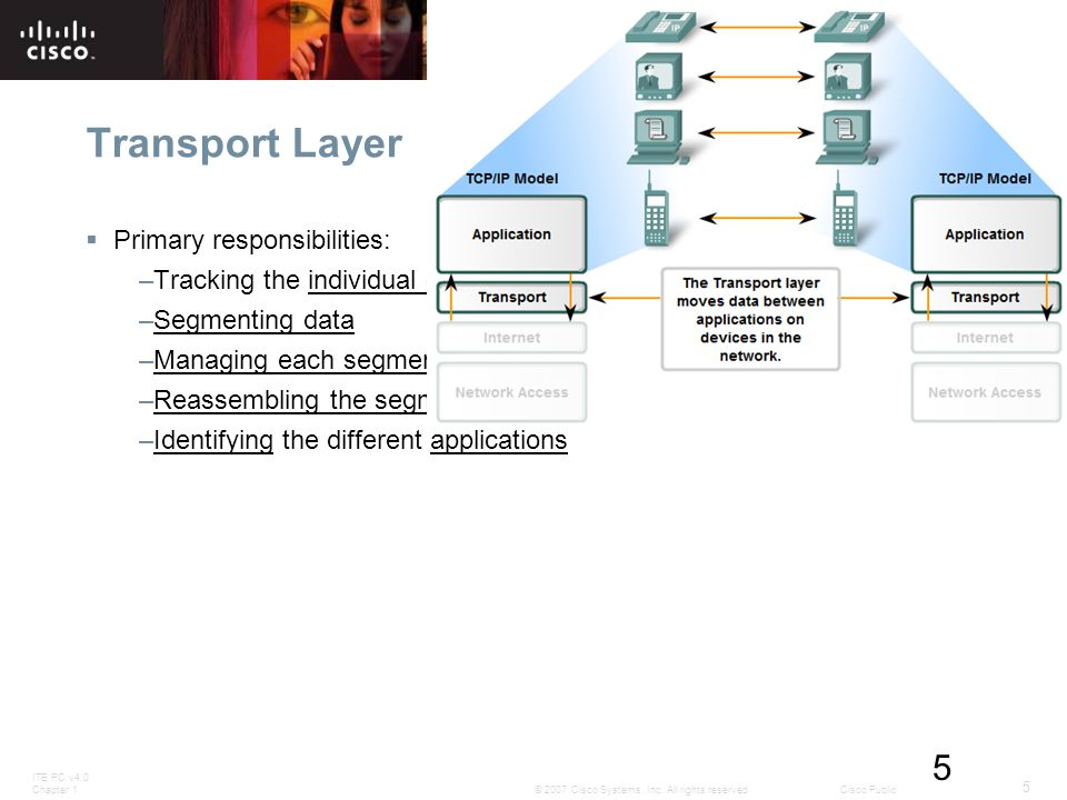ITE PC v4.0 Chapter 1 5 © 2007 Cisco Systems, Inc. All rights reserved.Cisco Public 5 Transport Layer  Primary responsibilities: –Tracking the indivi