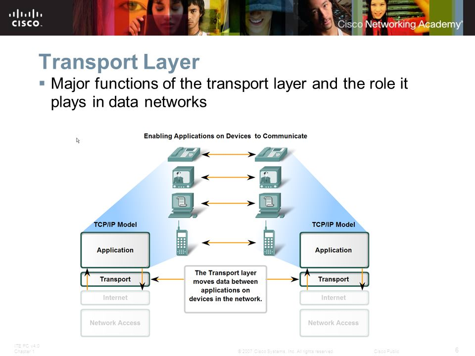 ITE PC v4.0 Chapter 1 6 © 2007 Cisco Systems, Inc. All rights reserved.Cisco Public Transport Layer  Major functions of the transport layer and the r