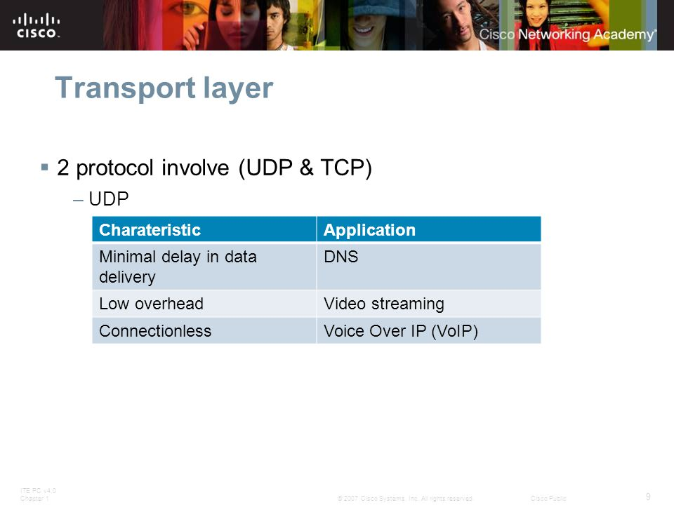 ITE PC v4.0 Chapter 1 9 © 2007 Cisco Systems, Inc. All rights reserved.Cisco Public Transport layer  2 protocol involve (UDP & TCP) – UDP Charaterist
